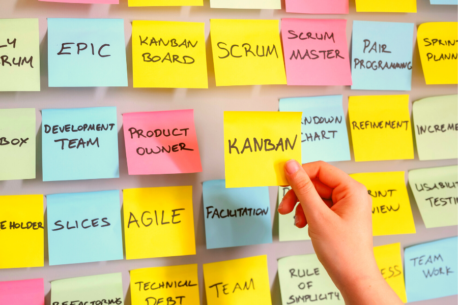 Kanban method with sticky notes in background