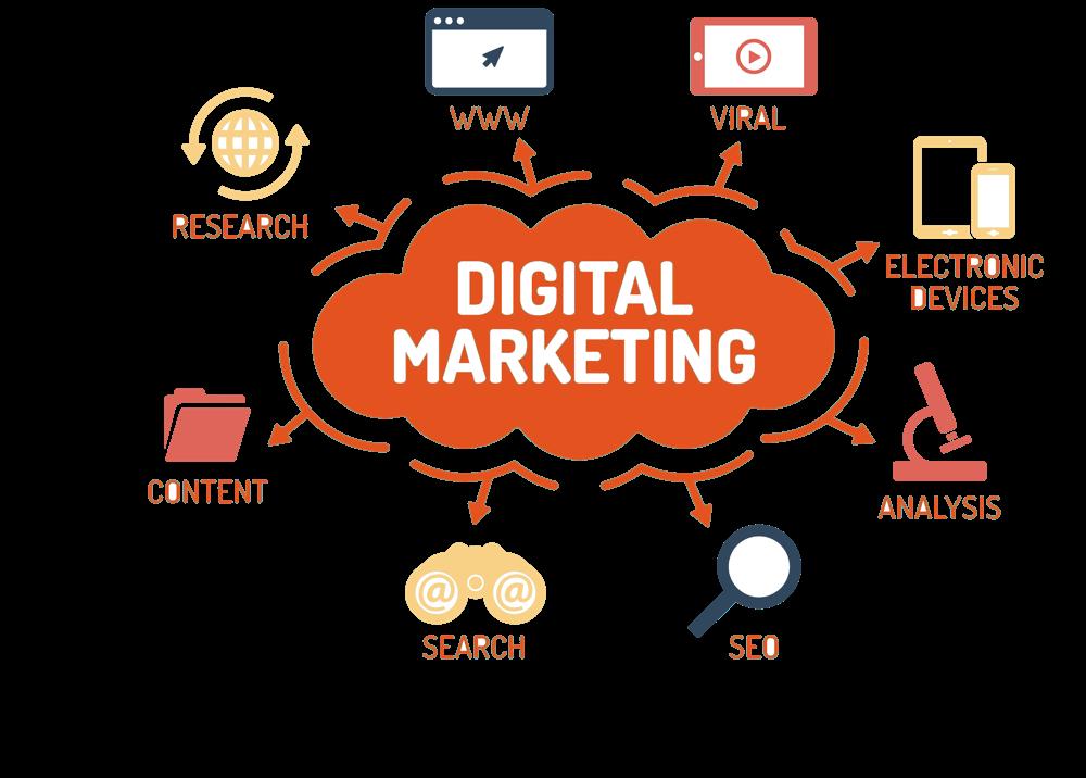 C:\Users\Bala\Downloads\Digital Marketing.png